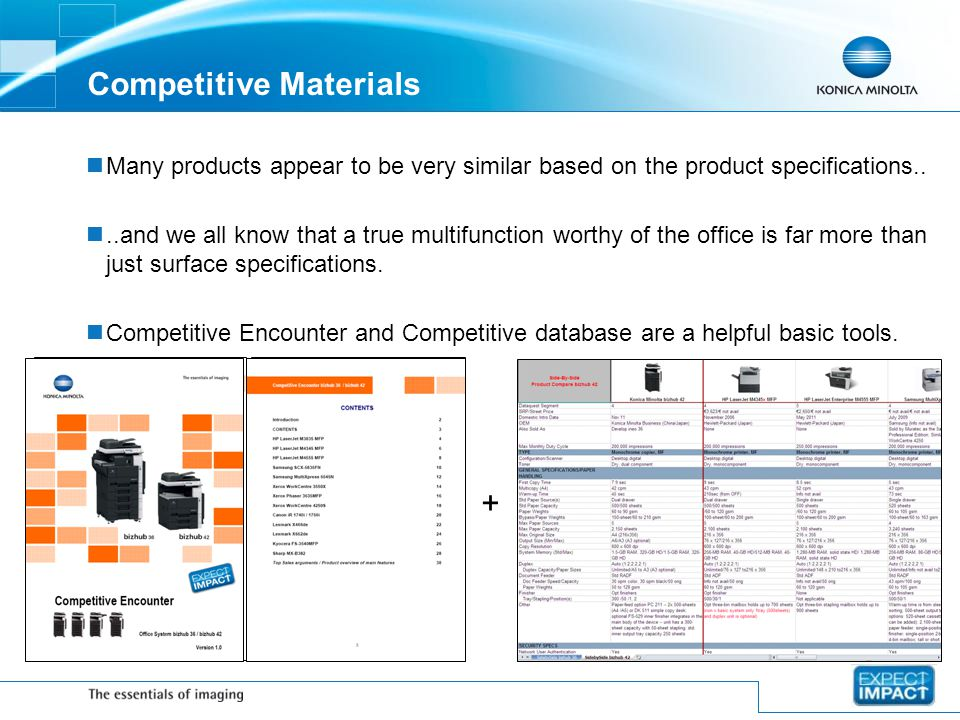 Competitive Materials