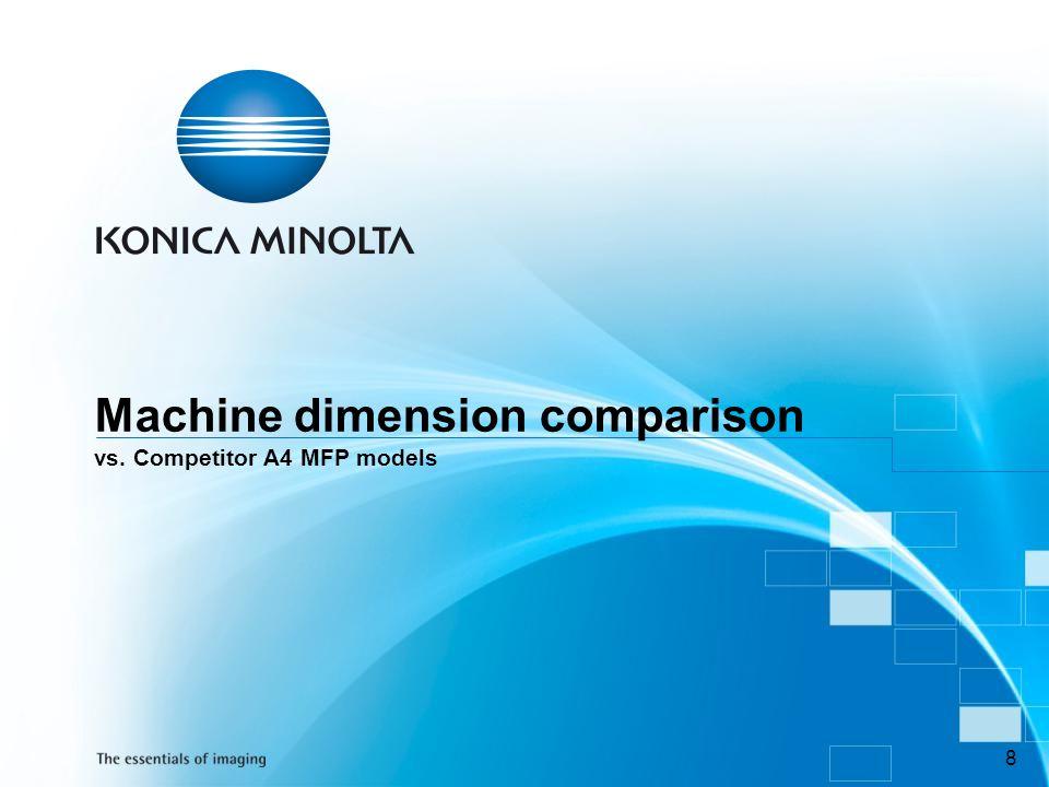 Machine dimension comparison vs. Competitor A4 MFP models