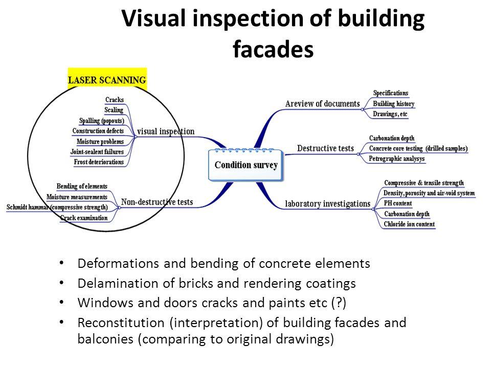Visual inspection of building facades