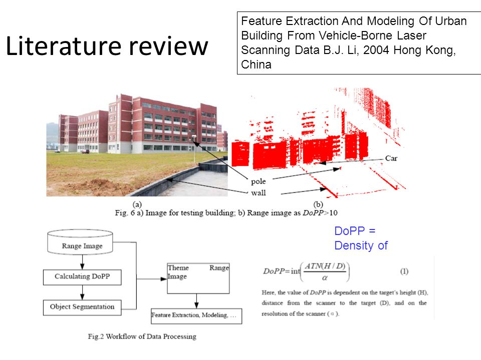 Feature Extraction And Modeling Of Urban Building From Vehicle-Borne Laser Scanning Data B.J. Li, 2004 Hong Kong, China