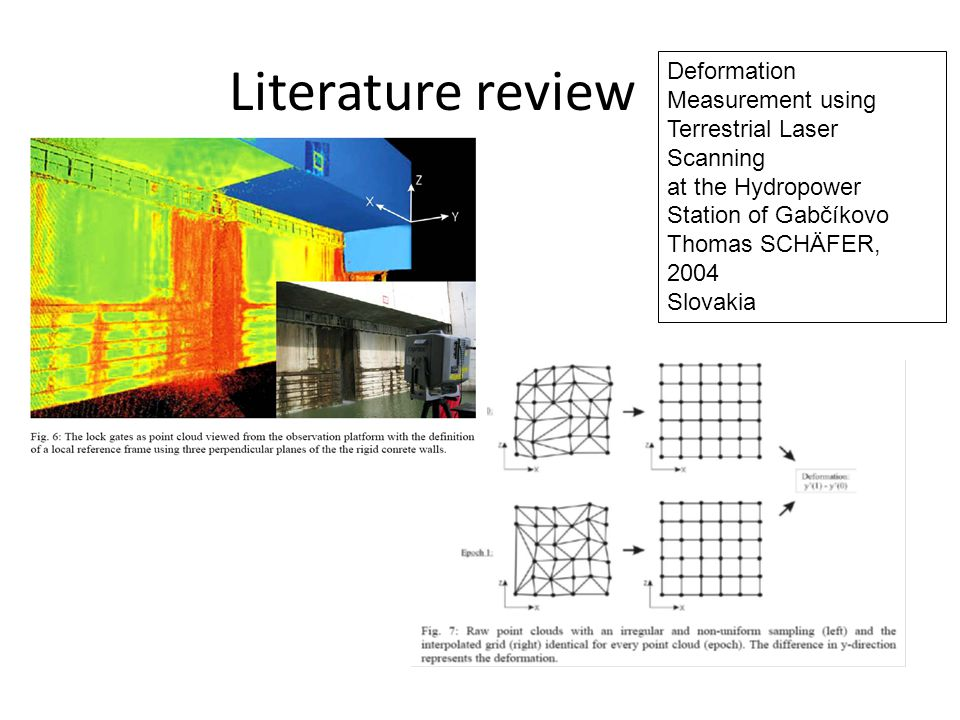Literature review Deformation Measurement using Terrestrial Laser Scanning. at the Hydropower Station of Gabčíkovo.