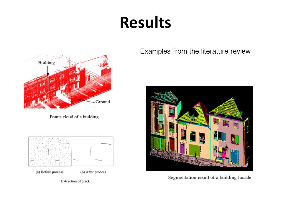 Results Examples from the literature review
