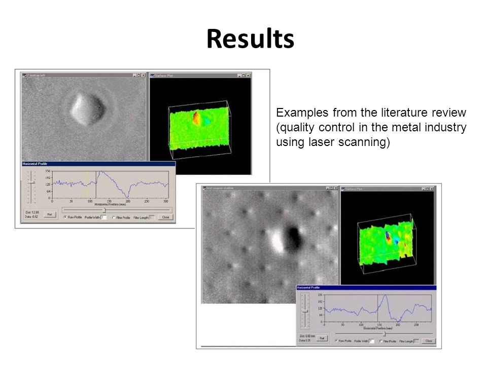 Results Examples from the literature review (quality control in the metal industry using laser scanning)