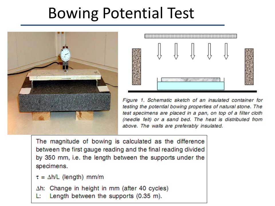 Bowing Potential Test