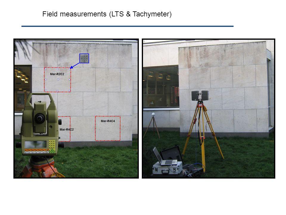 Field measurements (LTS & Tachymeter)