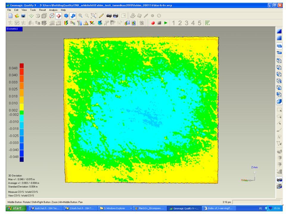 Building Quality KITARA- Rakentamisen laadun parantaminen 3D-mittaustekniikan avulla 20.3.2007