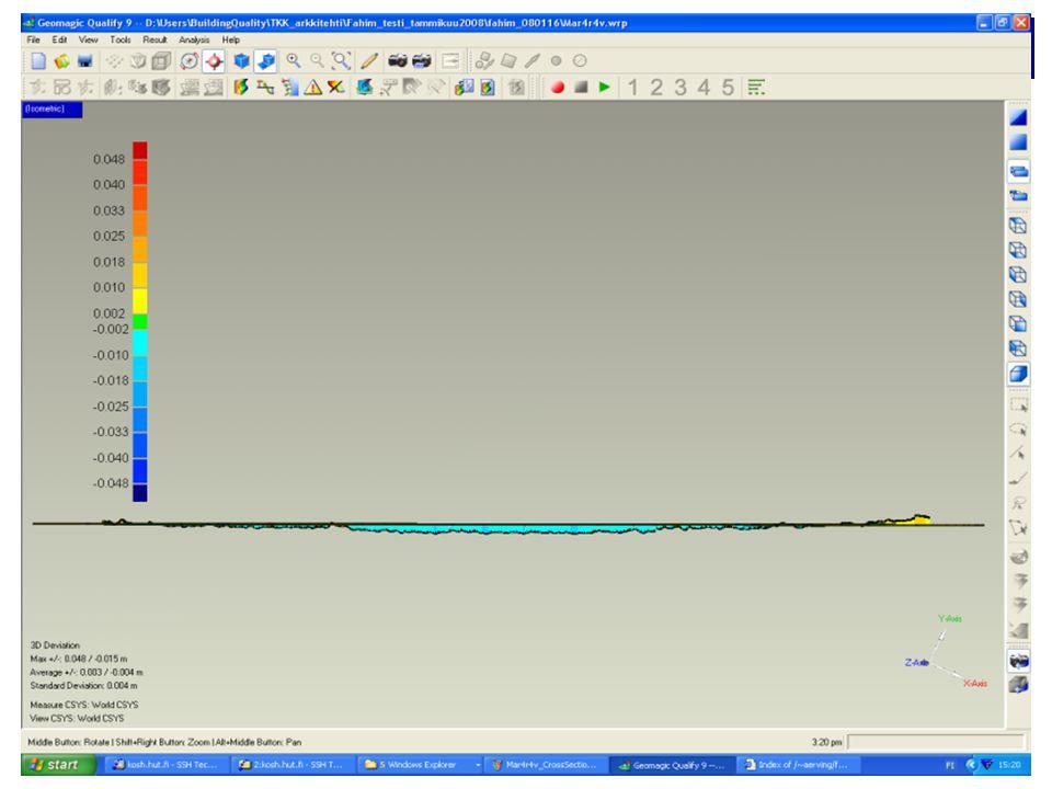 Building Quality KITARA- Rakentamisen laadun parantaminen 3D-mittaustekniikan avulla