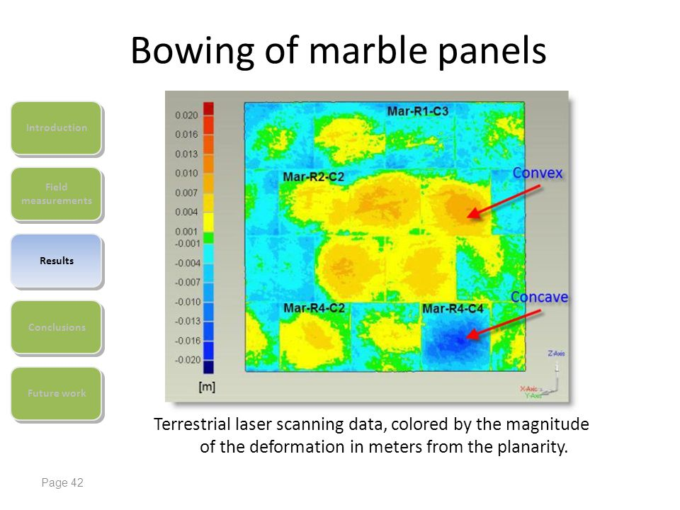 Bowing of marble panels