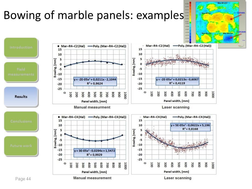 Bowing of marble panels: examples