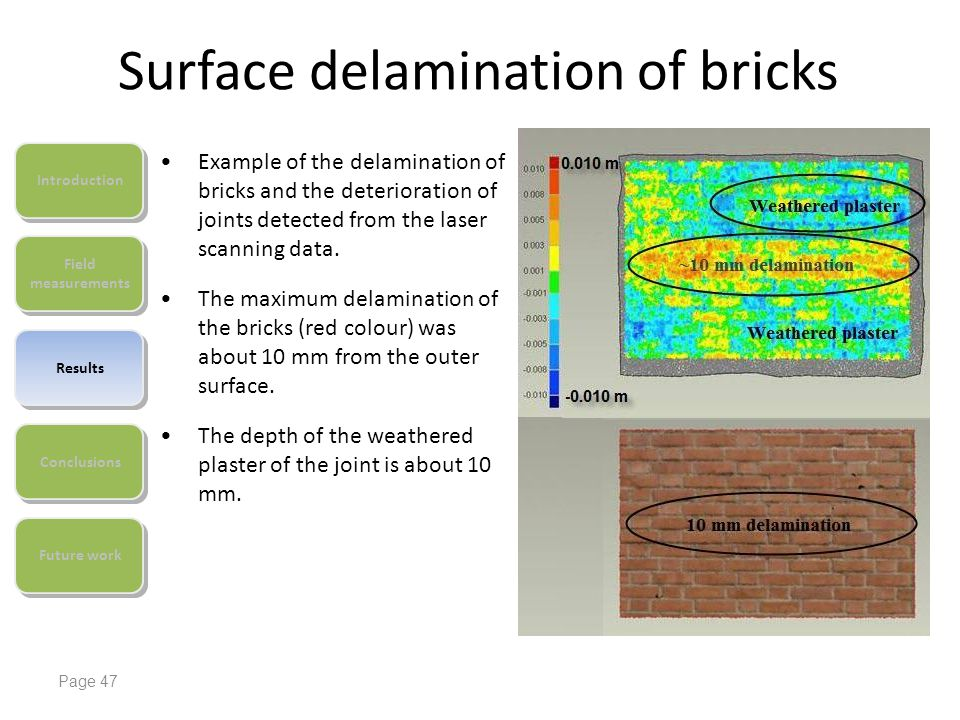 Surface delamination of bricks