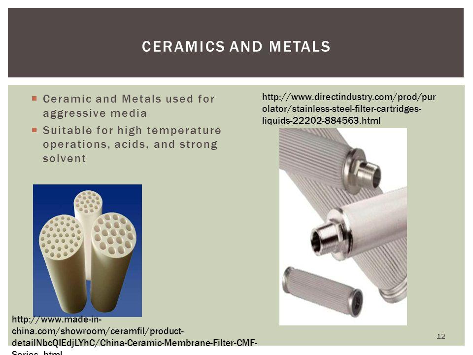 Ceramics and Metals Ceramic and Metals used for aggressive media