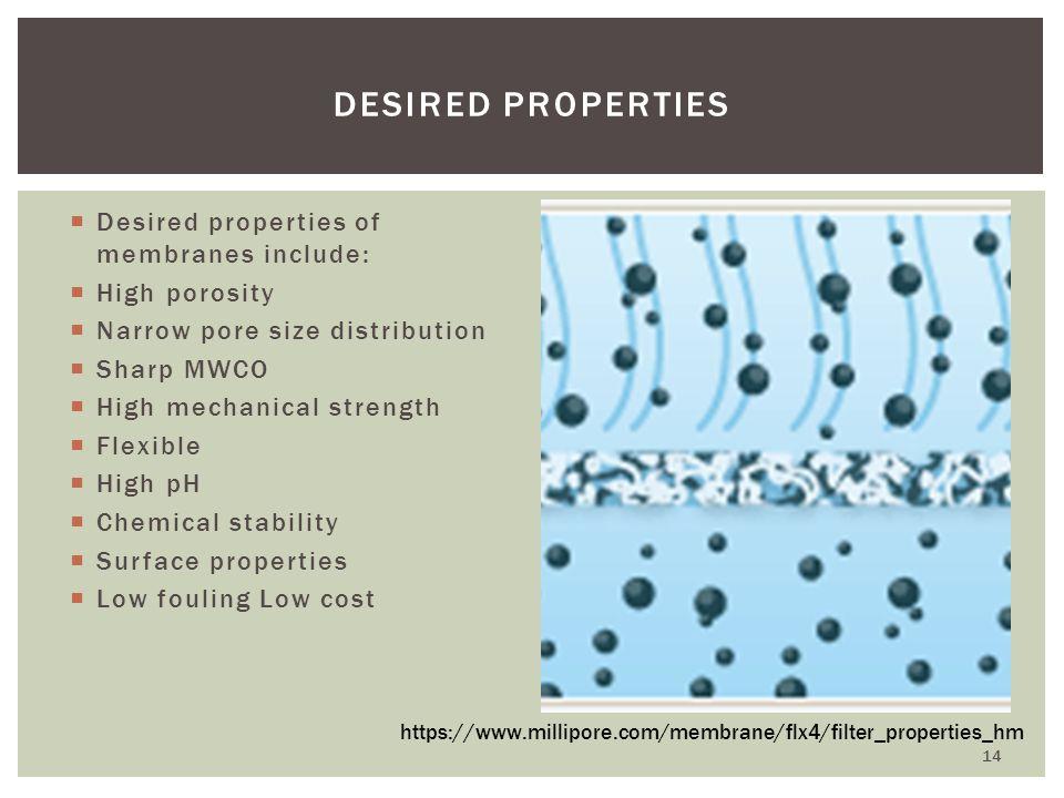Desired Properties Desired properties of membranes include: