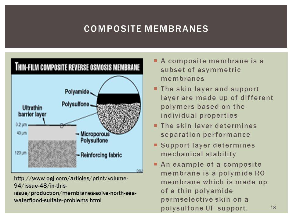Composite Membranes A composite membrane is a subset of asymmetric membranes.