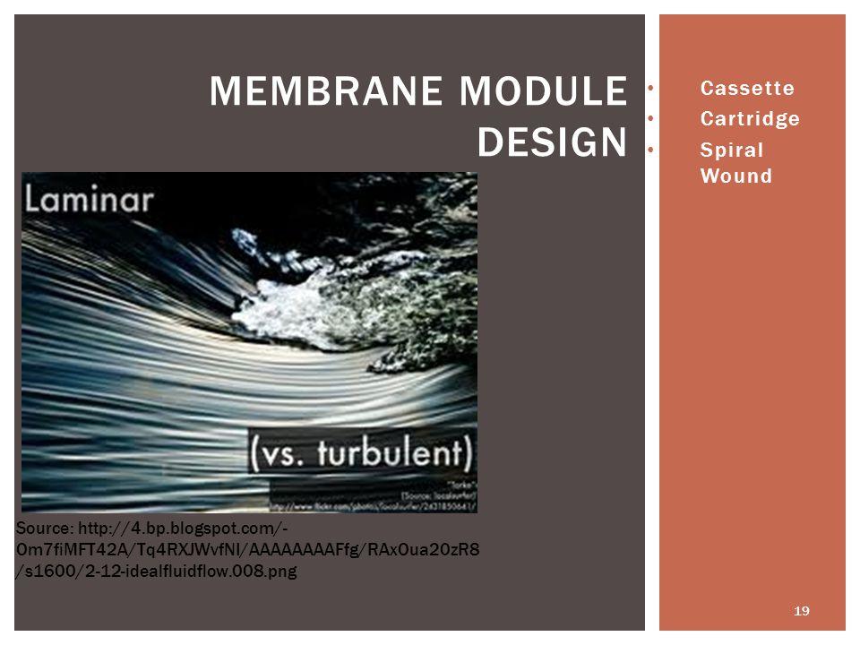 Membrane Module Design