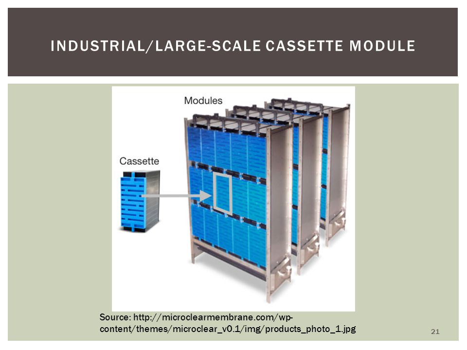 Industrial/Large-Scale Cassette Module
