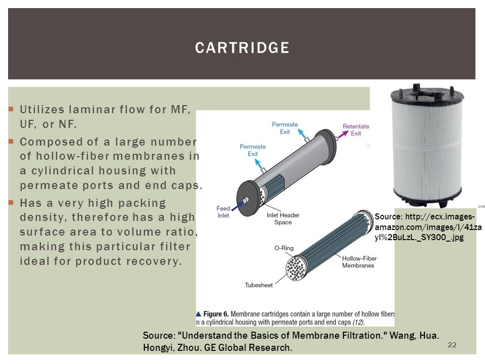 Cartridge Utilizes laminar flow for MF, UF, or NF.