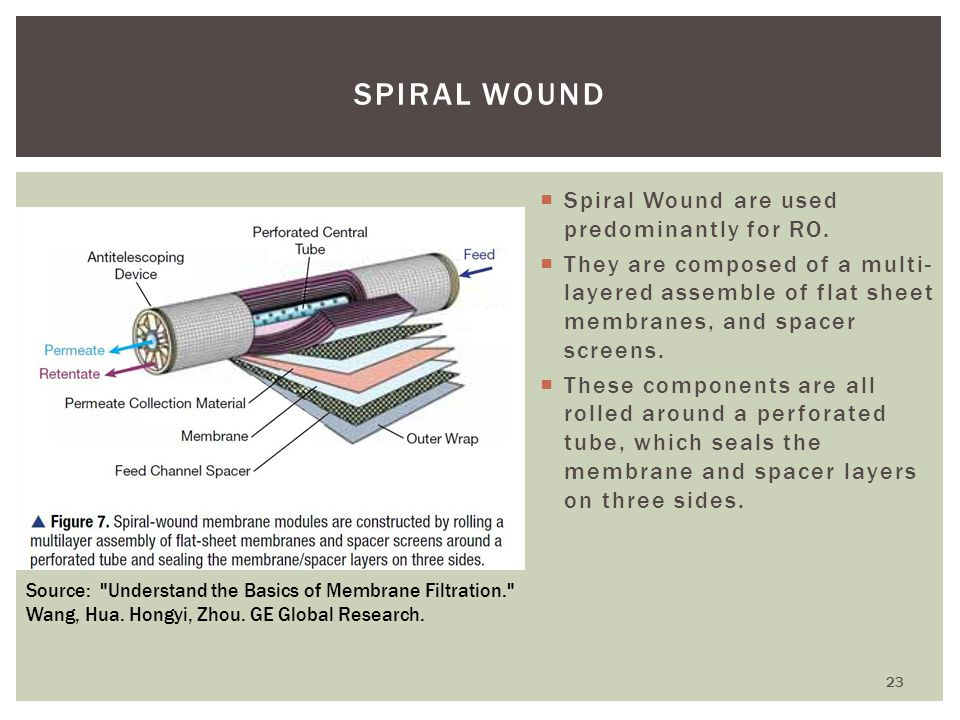 Spiral Wound Spiral Wound are used predominantly for RO.