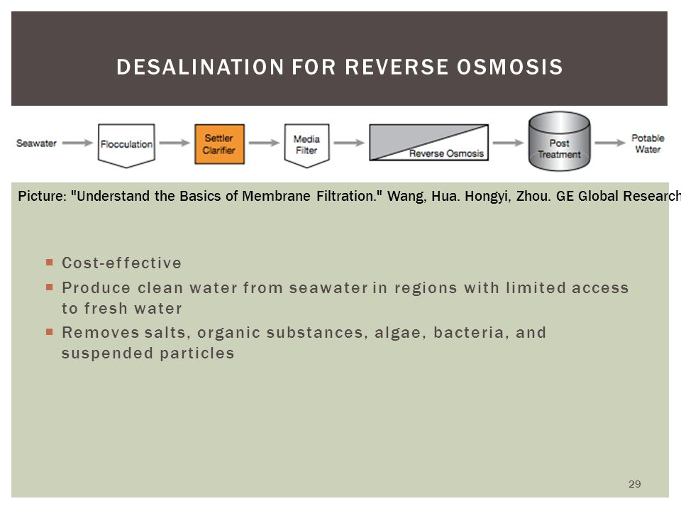 Desalination for Reverse Osmosis