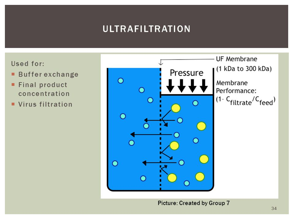 Ultrafiltration Used for: Buffer exchange Final product concentration