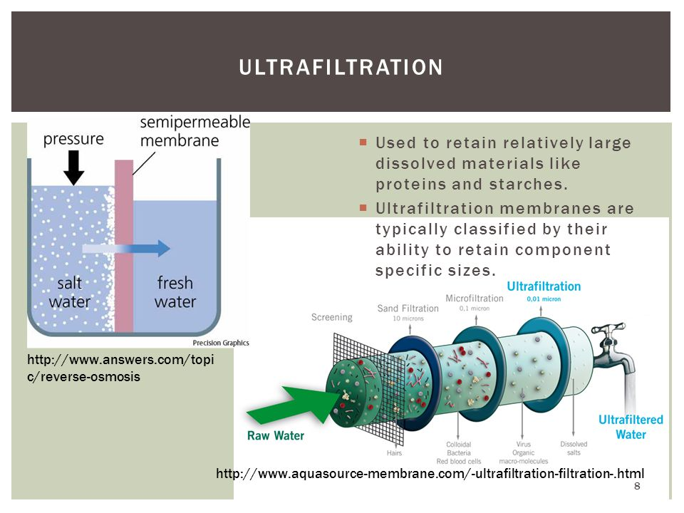 Ultrafiltration Used to retain relatively large dissolved materials like proteins and starches.