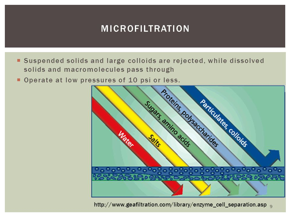 Microfiltration Suspended solids and large colloids are rejected, while dissolved solids and macromolecules pass through.