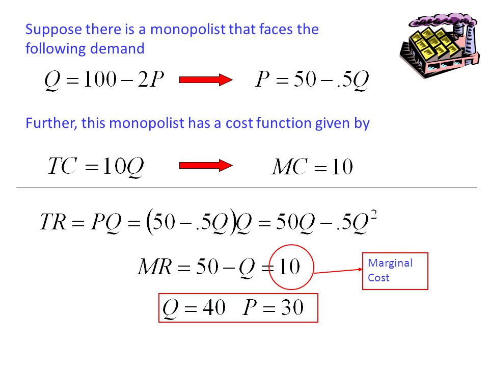 Suppose there is a monopolist that faces the following demand
