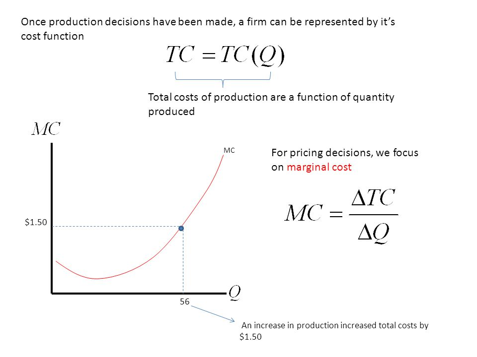 Total costs of production are a function of quantity produced