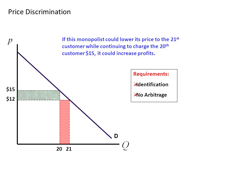 Price Discrimination D