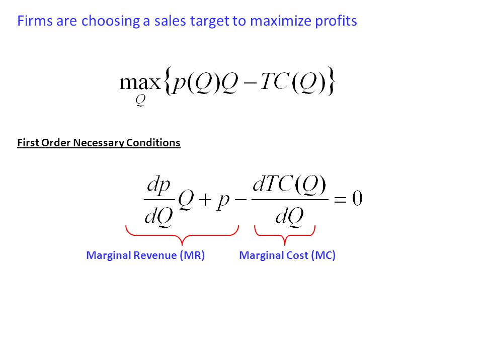 Firms are choosing a sales target to maximize profits
