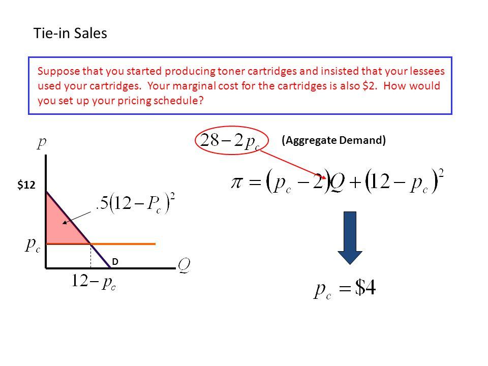 Tie-in Sales