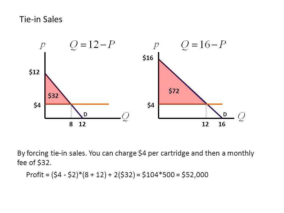 Tie-in Sales $16. $12. $72. $32. $4. $4. D. D. 8. 12. 12. 16.