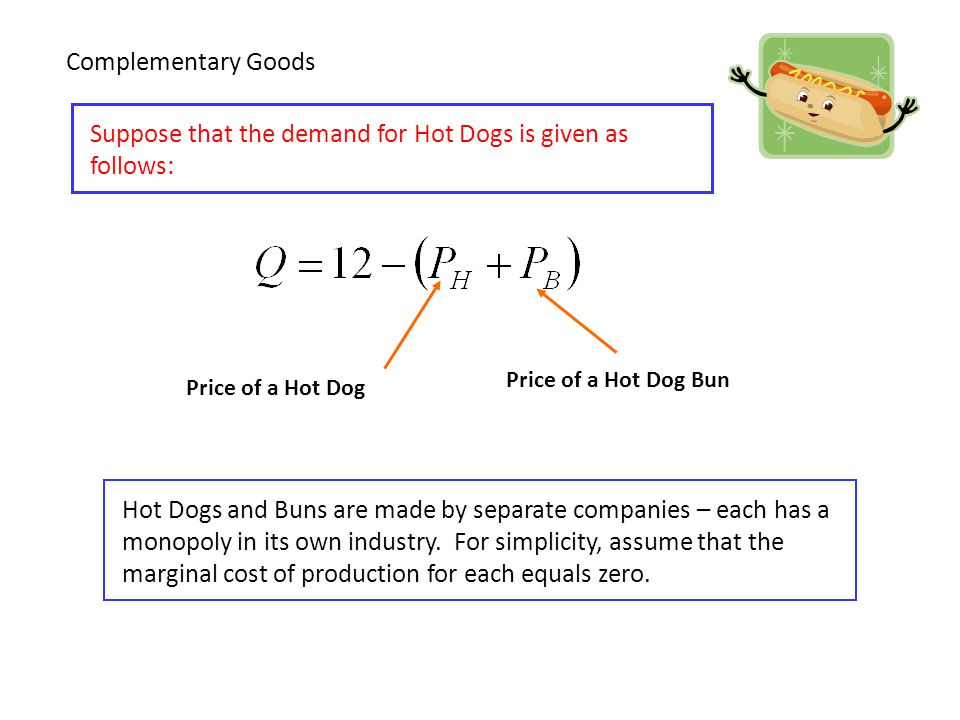 Suppose that the demand for Hot Dogs is given as follows: