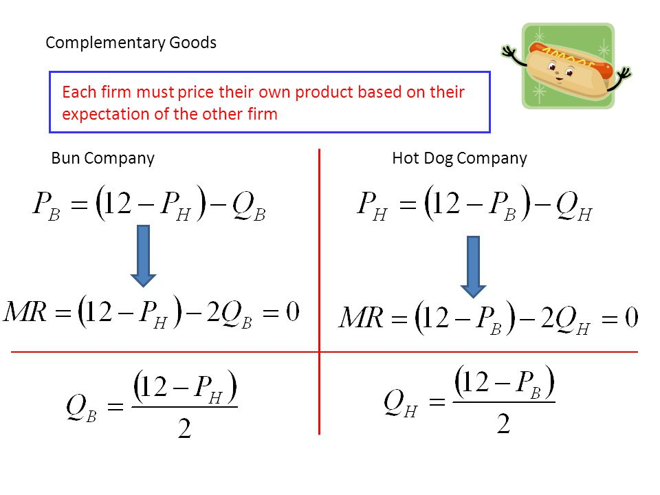 Complementary Goods Each firm must price their own product based on their expectation of the other firm.