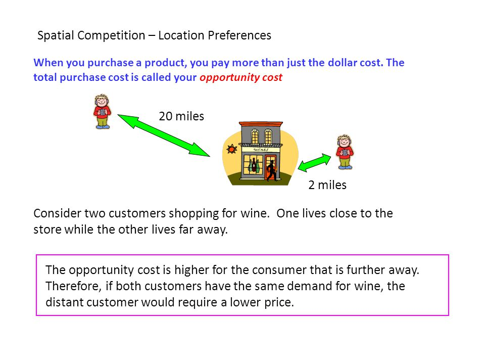 Spatial Competition – Location Preferences