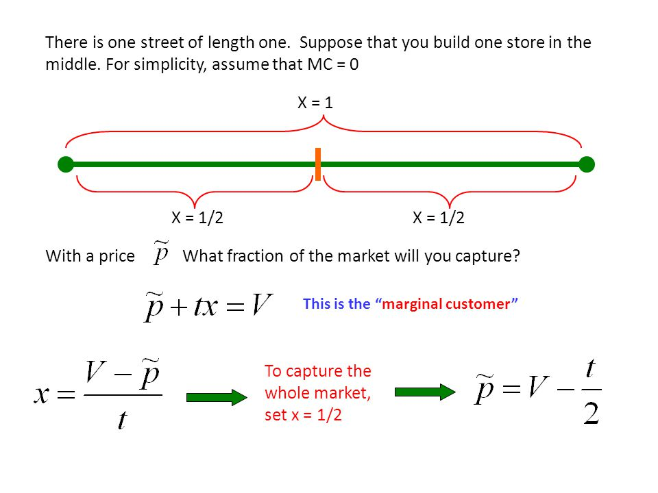 What fraction of the market will you capture