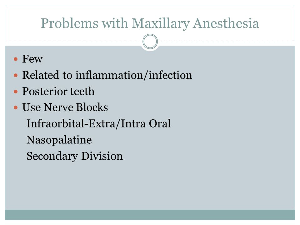 Problems with Maxillary Anesthesia