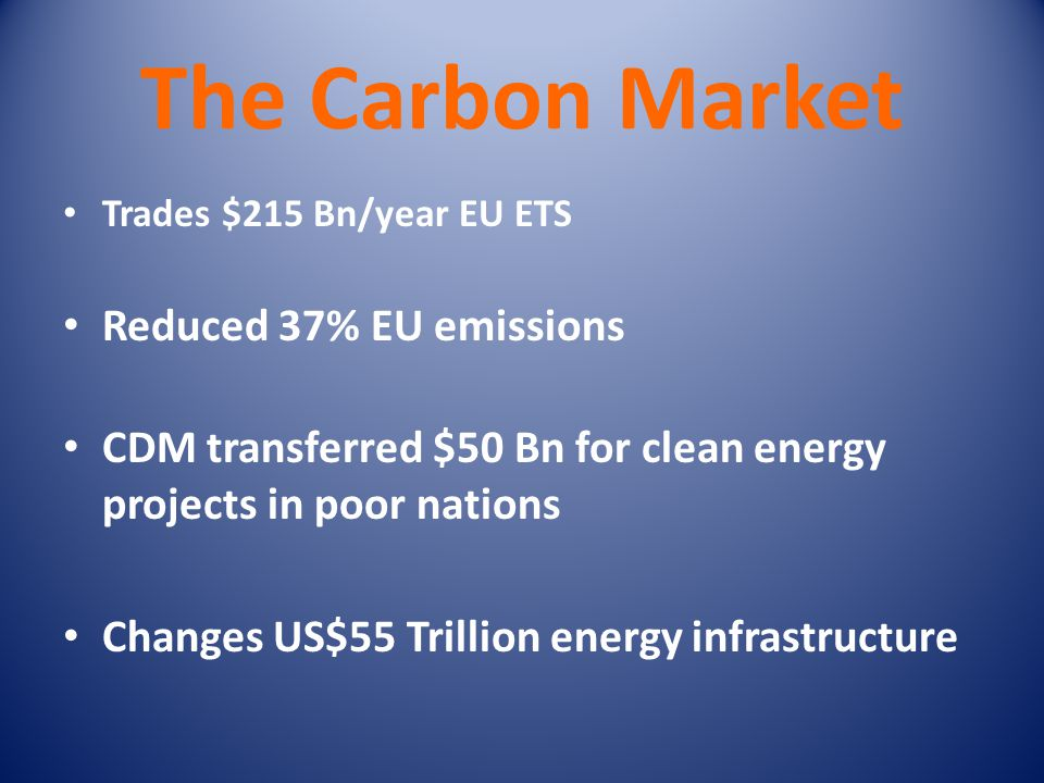 The Carbon Market Reduced 37% EU emissions