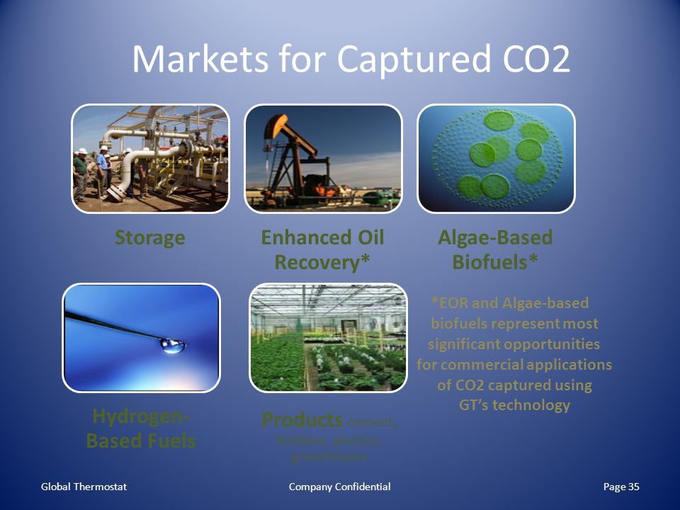 Markets for Captured CO2