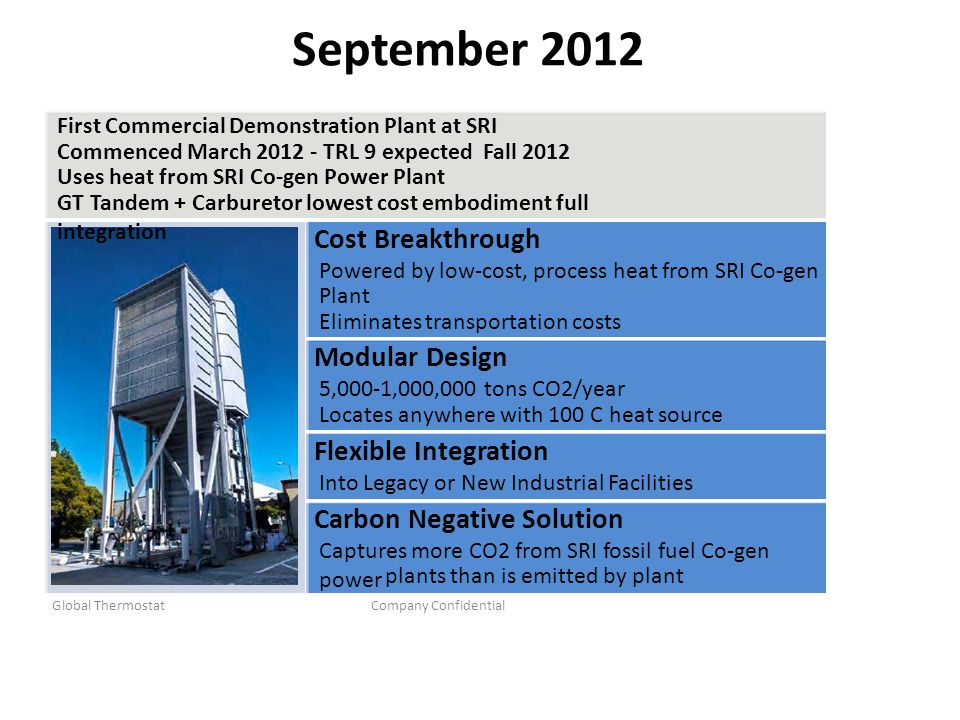 September 2012 Cost Breakthrough Modular Design Flexible Integration
