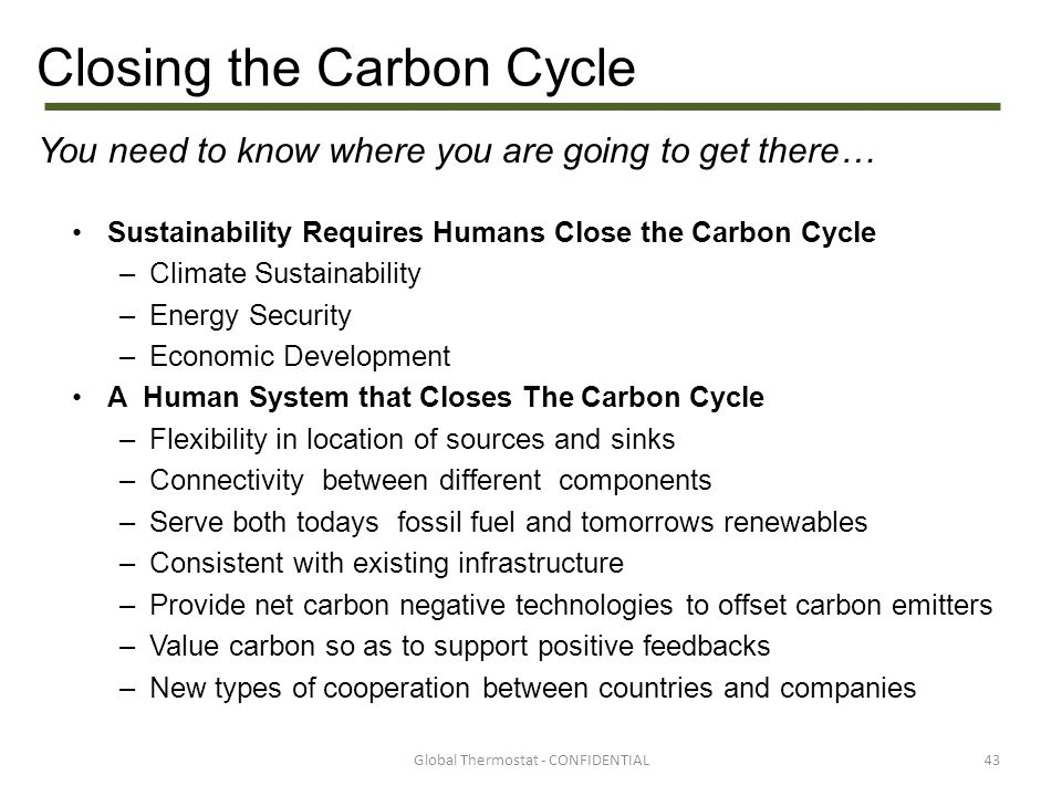 Closing the Carbon Cycle