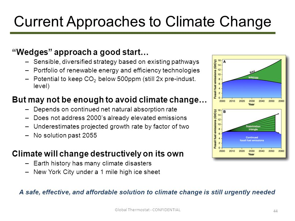 Current Approaches to Climate Change