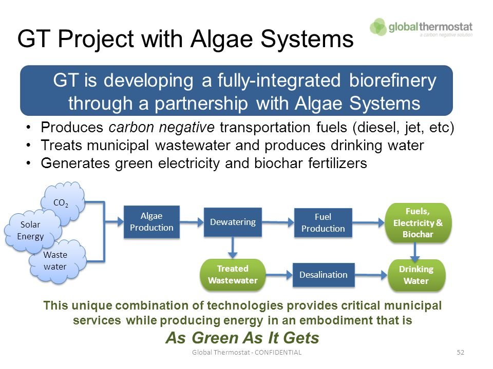 GT Project with Algae Systems