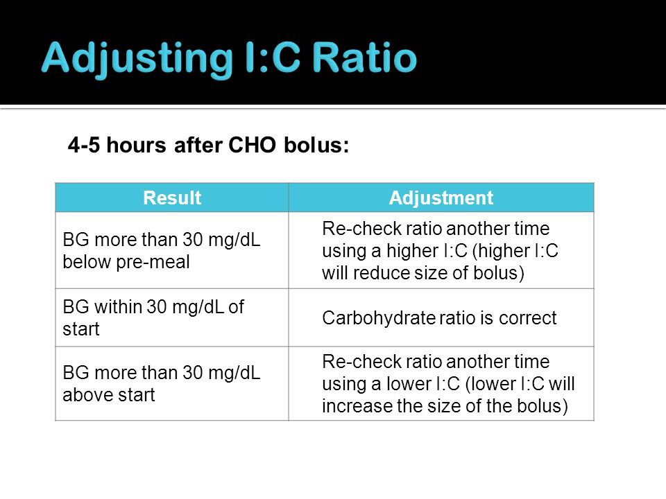 Adjusting I:C Ratio 4-5 hours after CHO bolus: Result Adjustment
