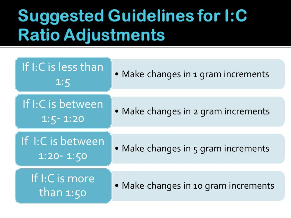 Suggested Guidelines for I:C Ratio Adjustments