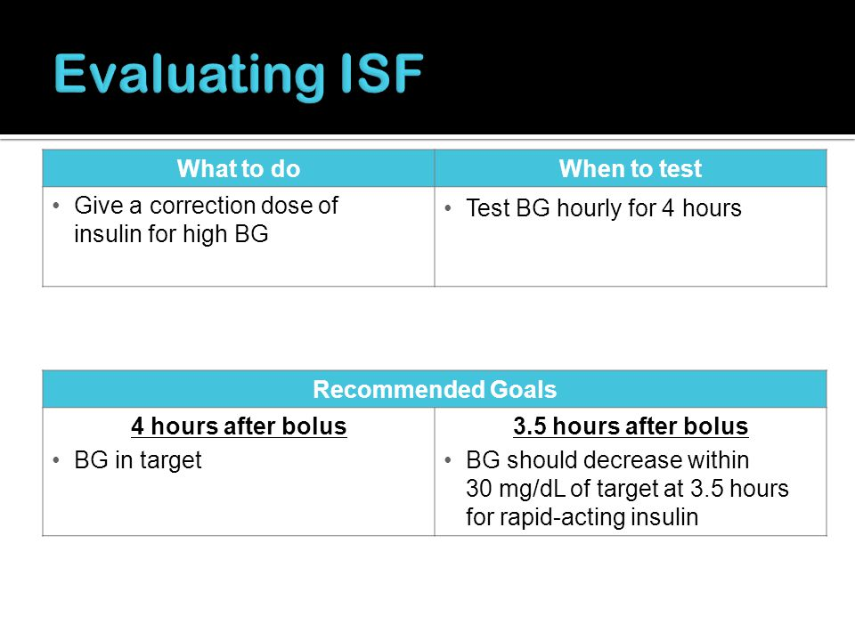 Evaluating ISF What to do When to test