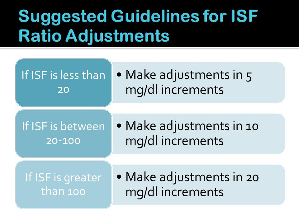 Suggested Guidelines for ISF Ratio Adjustments