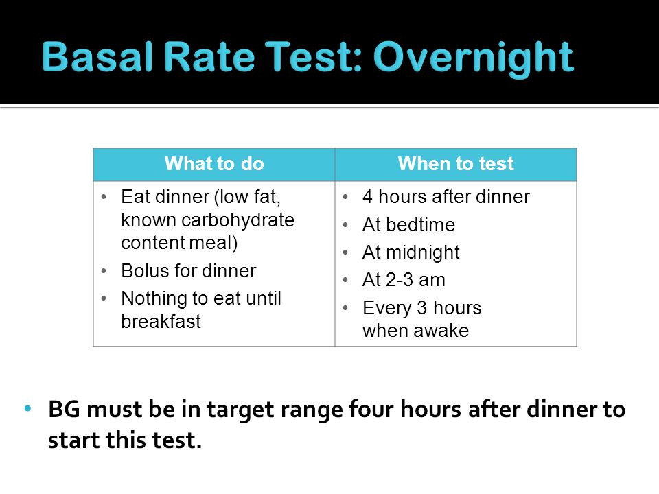 Basal Rate Test: Overnight