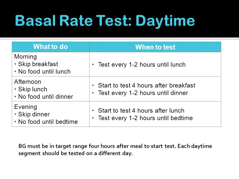 Basal Rate Test: Daytime