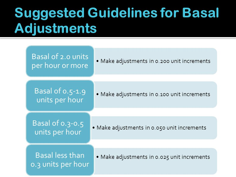 Suggested Guidelines for Basal Adjustments