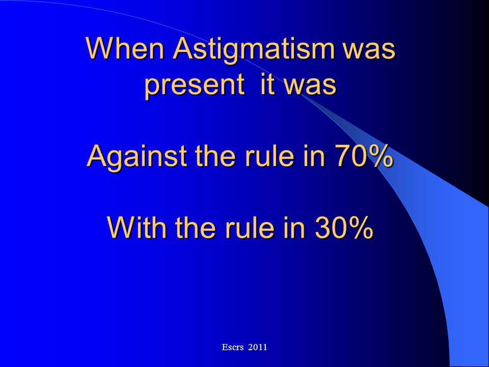 When Astigmatism was present it was Against the rule in 70%